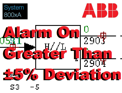 TechTalk - ABB 800xA : Alarm On Greater Than+- 5 % Deviation