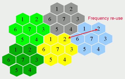 Xybernetics Inc : Celluar Network Frequency usage