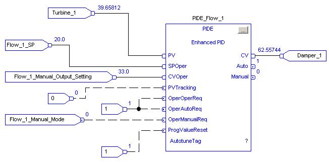 Xybernetics Control - Bumpless Transfer