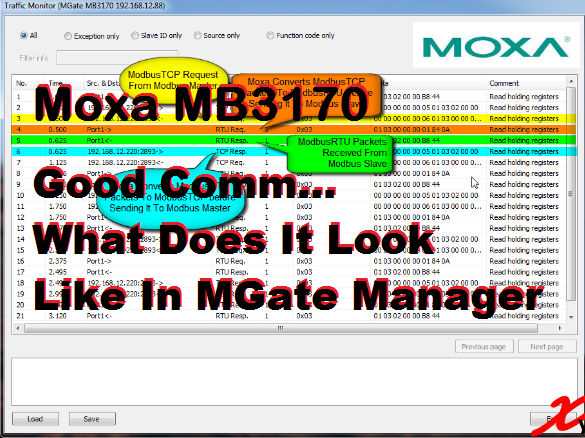 TechTalk - Moxa MB3170 : Good Comm... What Does It Looks Like
