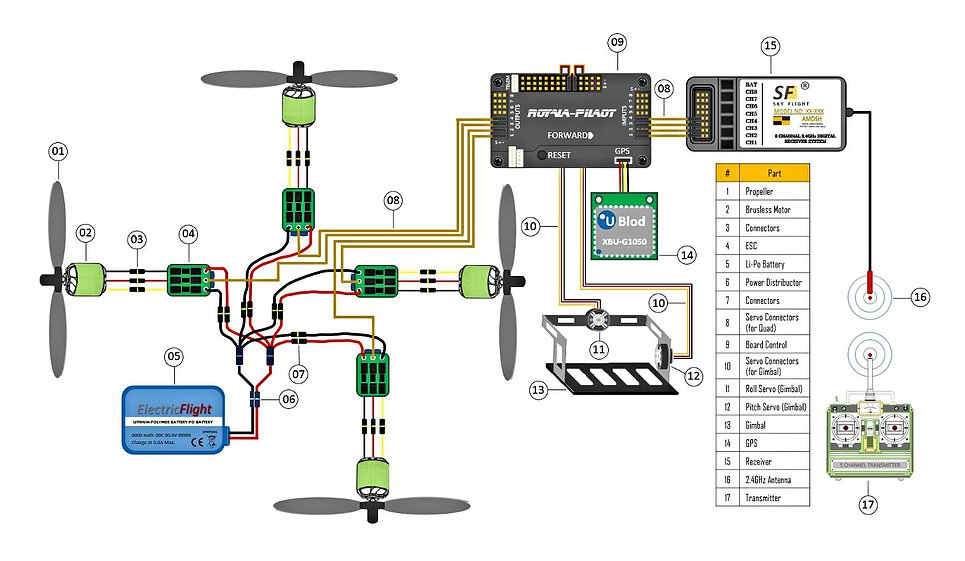 Tech Talk Quadcopter Basics Xybenertics. Quadcopter Exle Schematics. Wiring. Drone Esc Wiring Diagram At Scoala.co