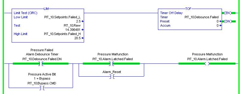 Xybernetics RSLogix5000 - Check TX Fault And Alarming