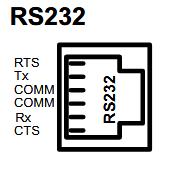 Xybernetics Redlion - Comm Port Wiring