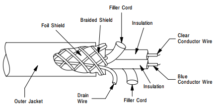 data highway plus wiring diagrams