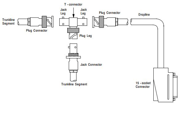 Xybernetics Rockwell : Data Highway Networking And Setup