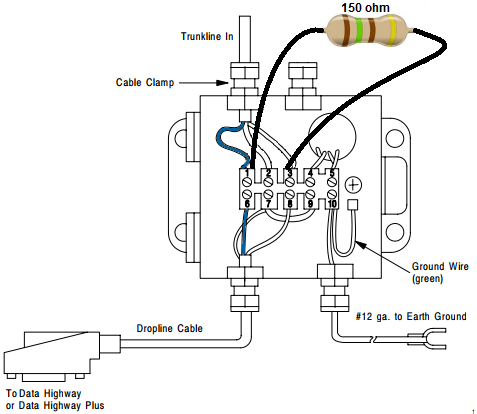 techtalk rockwell data highway networking best practice rh xybernetics com DataJack Wiring-Diagram Home Network Wiring Layout