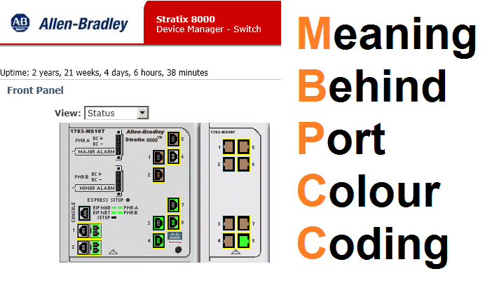 TechTalk - Rockwell Stratix : Port Colour Coding & What It Means