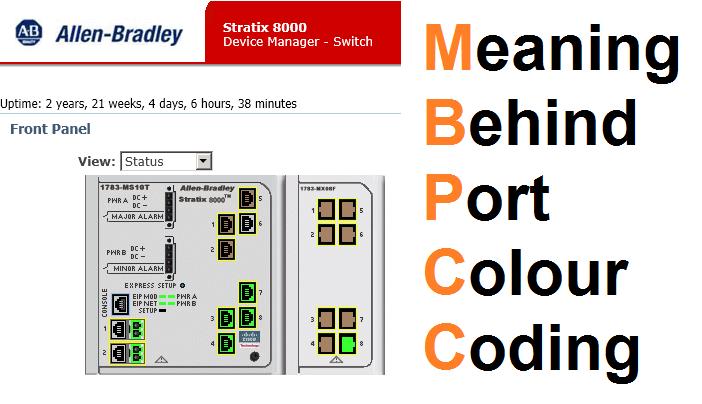 TechTalk - Rockwell Stratix : Port Colour Coding & What It Means