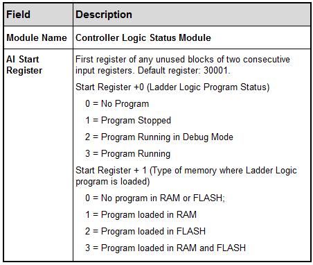 Xybernetics SCADAPack - Controller Logic Status