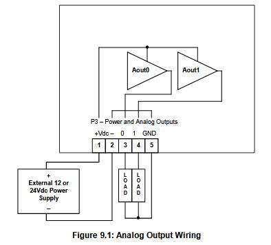 Xybernetics SCADAPack - Field Wiring