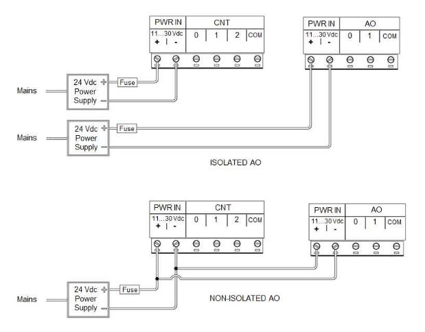 TechTalk – SCADAPack : Field Wiring – Xybenertics on