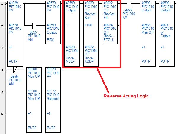 Xybernetics SCADAPack - PID Reverse Acting Valve Logic