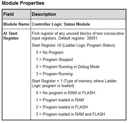 Xybernetics Telepace - SCADAPack Controller Logic Status module