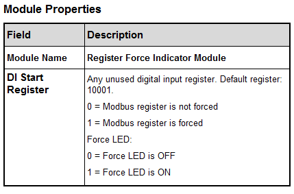 Xybernetics Telepace - SCADAPack Register Force Status module