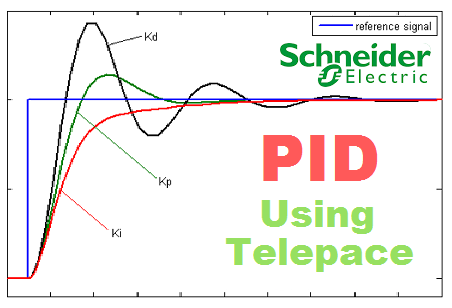 Schneider Electric Telepace : Full Working Example On PIDA