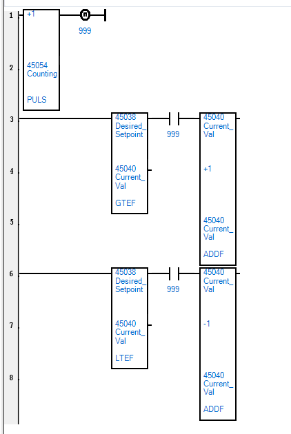 Xybernetics Telepace ScadaPack - Ramping Logic